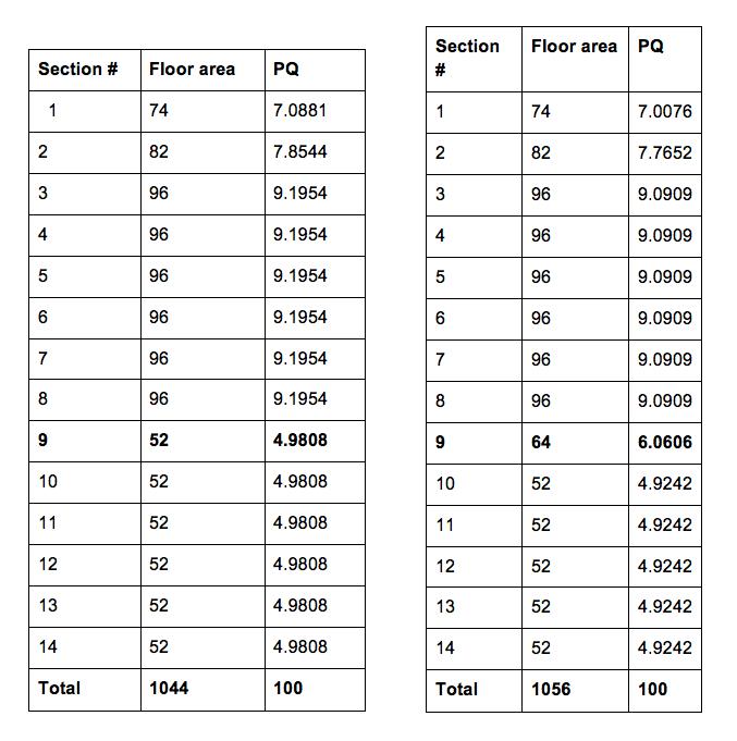 paddocks_PQ_schedule